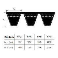 5/SPB 2800 ремень optibelt KB SK-Section