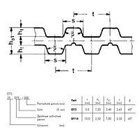DT10 660 20 AP  ремень optibelt ALPHA Power D