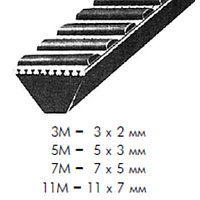 7M 2180   ремень Optibelt WR