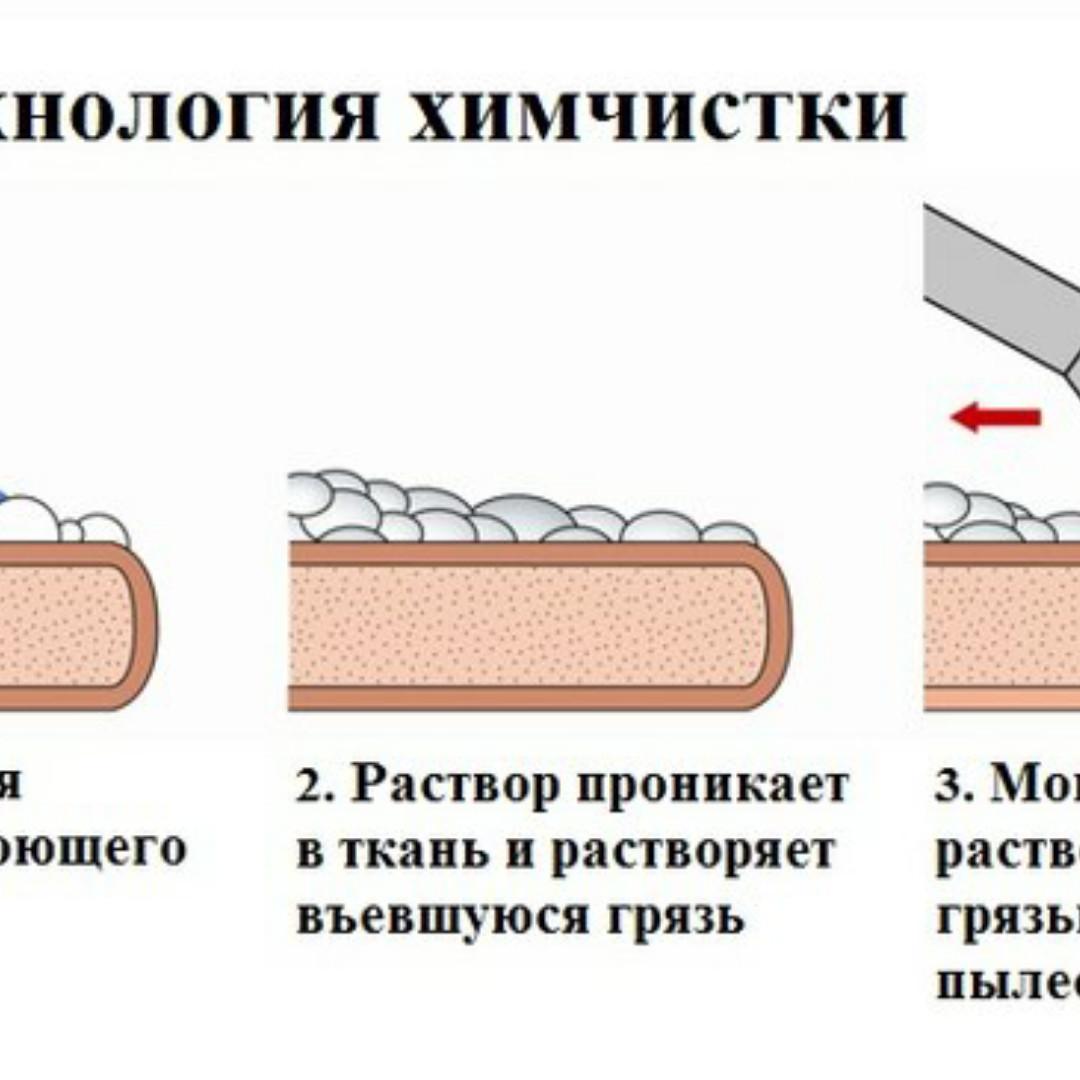 Химчистка мягкой мебели Алматы
