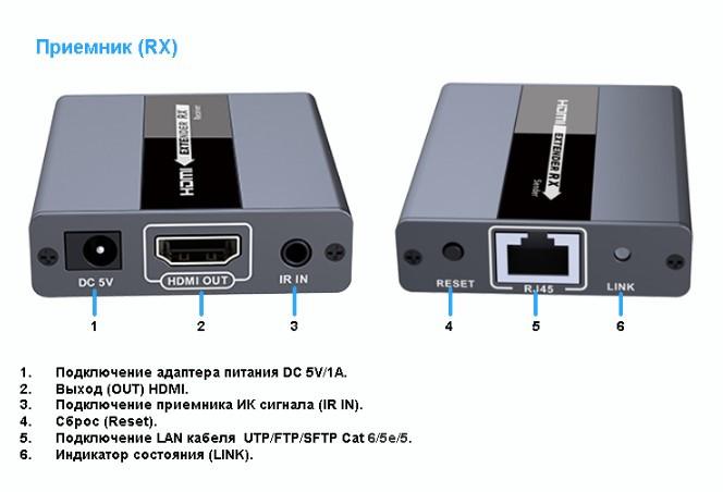 Удлинитель HDMI LKV371