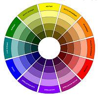 Краски для аэрографии