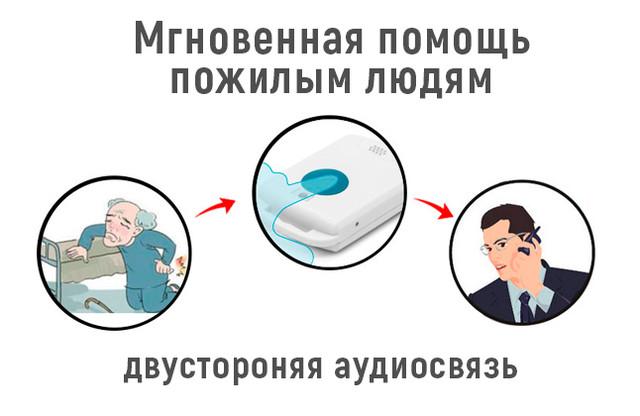 http://www.videogsm.ru/userfiles/image/gsm-sos-help/gsm_sos_help_i1.jpg