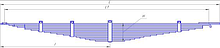 Рессора передняя 18 листов Камаз 4925, 4925-2902012-10