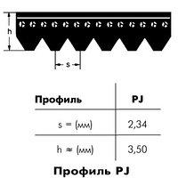 PHG 3PJ813   ремни SKF