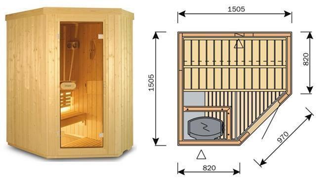 Сауна Финская панельная HARVIA ( пятиугольная ), фото 2