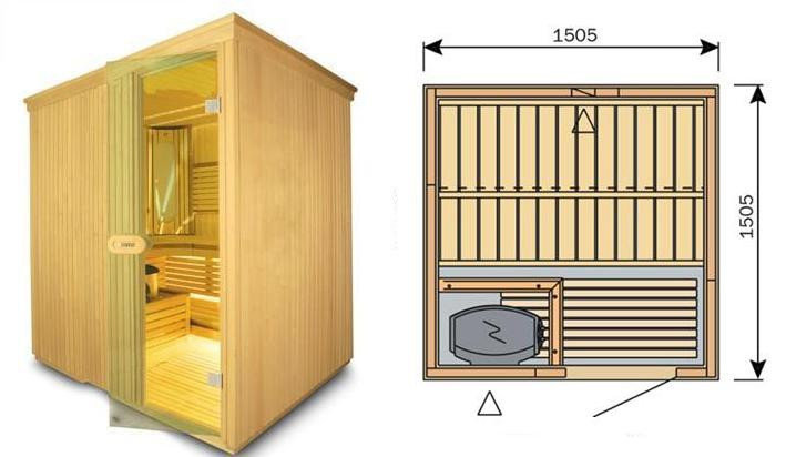 Сауна Финская панельная HARVIA ( кубик ), фото 2