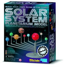 +4М солнечная система