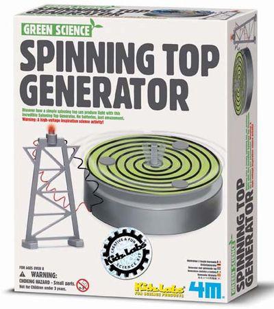 +4M генератор
