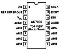 AD7888AR Analog Devices