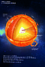 Плакаты Солнечная система