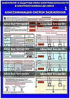 """Комплект плакатов """"Заземление и защитные меры электробезопасности в электроустановках до 1000 В"""""""