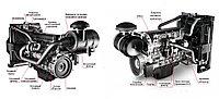 Дизельный генератор ТСС АД-440С-Т400-1РМ20