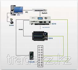 Панель расширения EX16 х 2 для контроллера управления доступом в лифт ZKTeco EC10 в боксе, фото 3