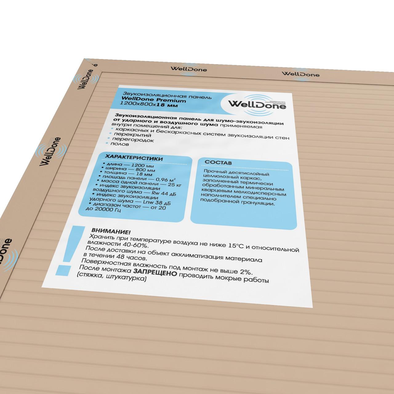Звукоизоляционные панели WellDone Premium 18 мм