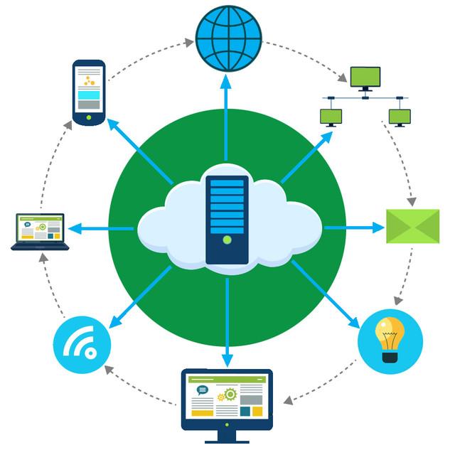 Оборудование для мониторинга IT инфраструктуры, промышленных объектов и др.