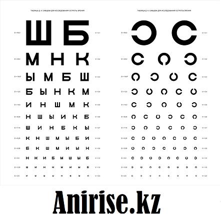 Таблица Сивцева, фото 2