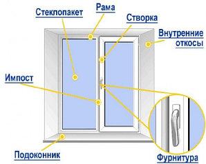 Купить окно