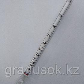 Ареометр-Спиртомер АСП-100