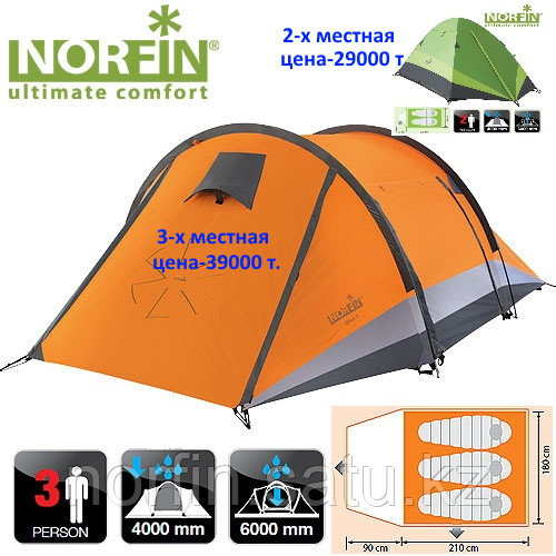 Палатка для рыбалки и активного отдыха 3-х местная Norfin GLAN 3 NS