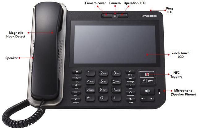 IP видеотелефон LIP-9071 - назначение кнопок