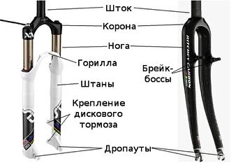 Вилки велосипедные