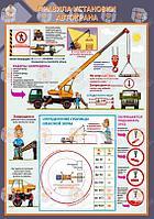 Плакаты по Технике Безопасности (разные)