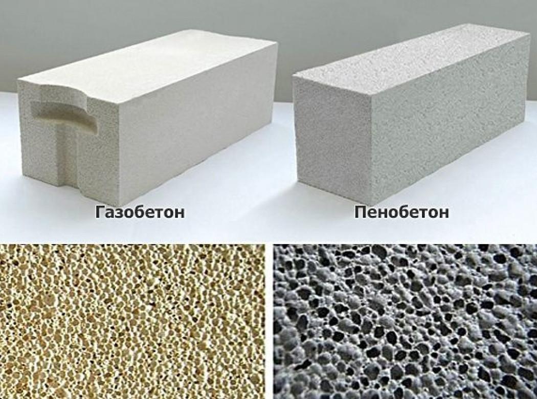 Бтк бетон estrich бетон