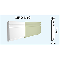 Панель STIRO-B-02