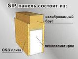 Сип-панели, фото 5