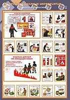 Плакаты противопожарные мероприятия