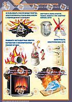 Плакат пожарная безопасность на объектах торговли и в быту