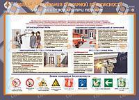 Плакат действие при пожаре