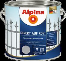 Материалы для защиты металлов Alpina