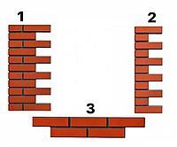 Бетонные обрамления фасадной панели «Классика»
