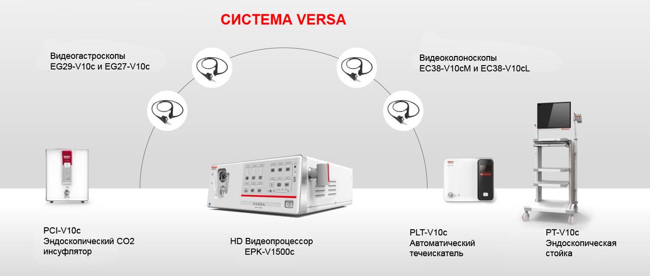 Видеоэндоскопическая система VERSA