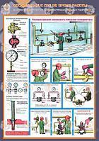 Плакат Газовая Безопасность
