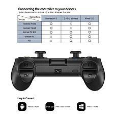 Bluetooth Геймпад GameSir T1S для Телефона и Компьютера, фото 3