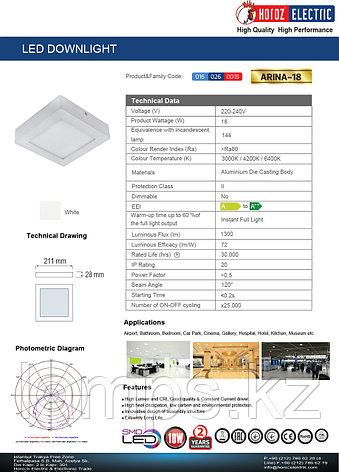 Панель светодиодная накладная квадратная ARINA-18 18W белый 6000K , фото 2