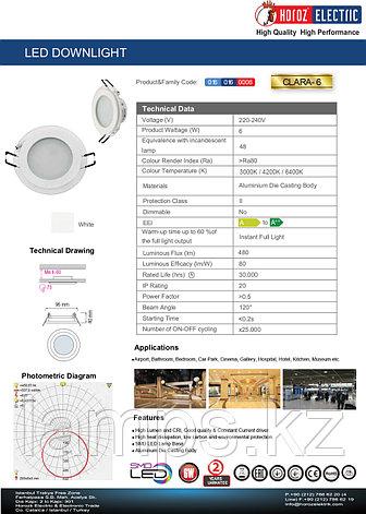 Панель светодиодная встраиваемая круглая CLARA-6 6W белый 4200K , фото 2