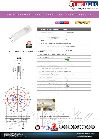 Светодиодная лампа LED NANO-2 1.5W 6400K диммируемая, фото 2