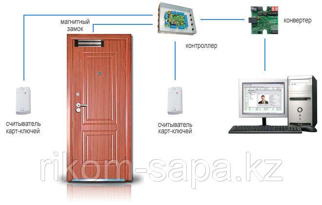 Система контроля и учета доступа. СКУД.