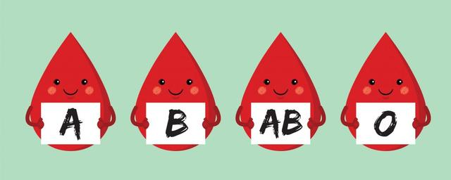 картинка определение группы крови