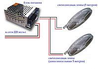 Светодиодная лента smd 5050, 12v не герметичные 60 д/метр Цвет: Белый,зеленый,красный,синий,желтый, фото 4