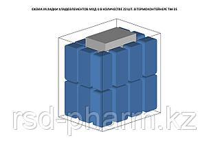 Термоконтейнер ТМ-35-П в гофрокоробке, фото 3