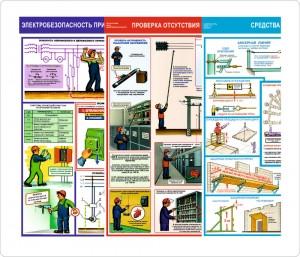 Плакаты по охране труда и технике безопасности