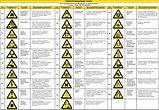 Предупреждающие знаки, фото 2