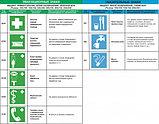 Знаки медицинского назначения. Указательные знаки., фото 2