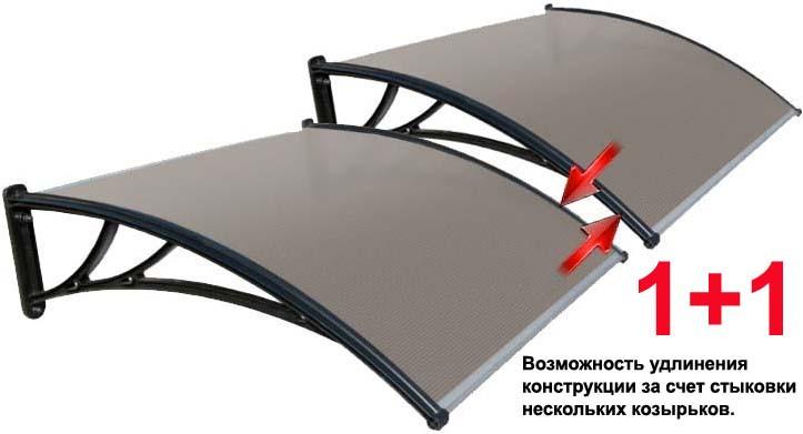 Защитные козырьки из поликарбоната 150