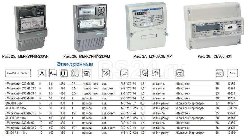 """Счетчик """"Меркурий"""" 230 AR-01 C 5-60А 1.0/2.0 класс точности; на 1 тариф; CAN"""